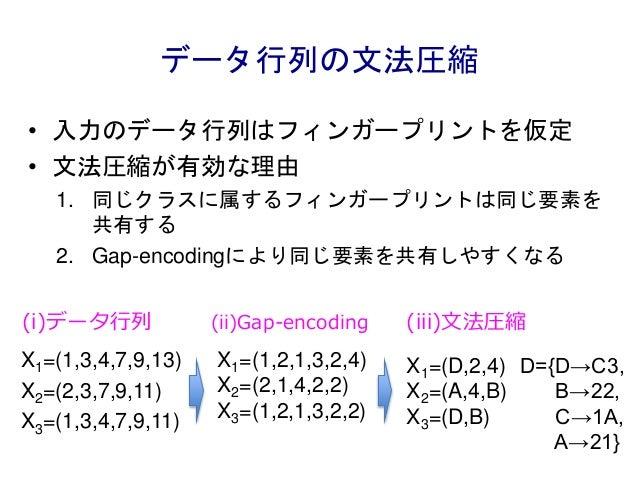 データ行列の文法圧縮 X1=(1,3,4,7,9,13) X2=(2,3,7,9,11) X3=(1,3,4,7,9,11) X1=(1,2,1,3,2,4) X2=(2,1,4,2,2) X3=(1,2,1,3,2,2) X1=(D,2,4)...