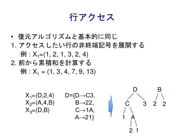 行アクセス • 復元アルゴリズムと基本的に同じ 1. アクセスしたい行の非終端記号を展開する 例 : X1=(1, 2, 1, 3, 2, 4) 2. 前から累積和を計算する 例 : X1 = (1, 3, 4, 7, 9, 13) X1=(D...