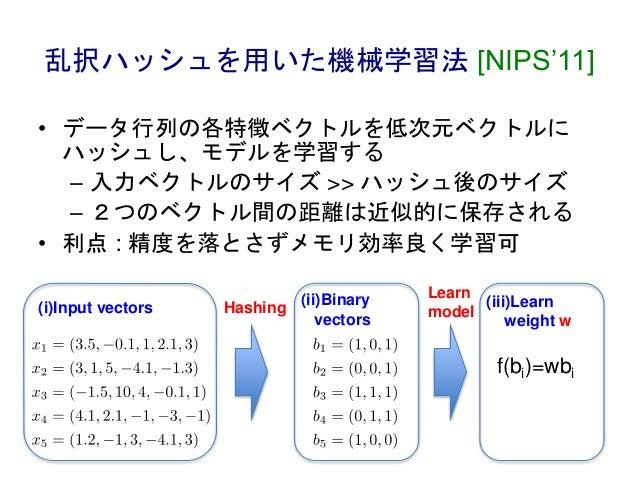 乱択ハッシュを用いた機械学習法 [NIPS'11] • データ行列の各特徴ベクトルを低次元ベクトルに ハッシュし、モデルを学習する – 入力ベクトルのサイズ >> ハッシュ後のサイズ – 2つのベクトル間の距離は近似的に保存される • 利点 :...