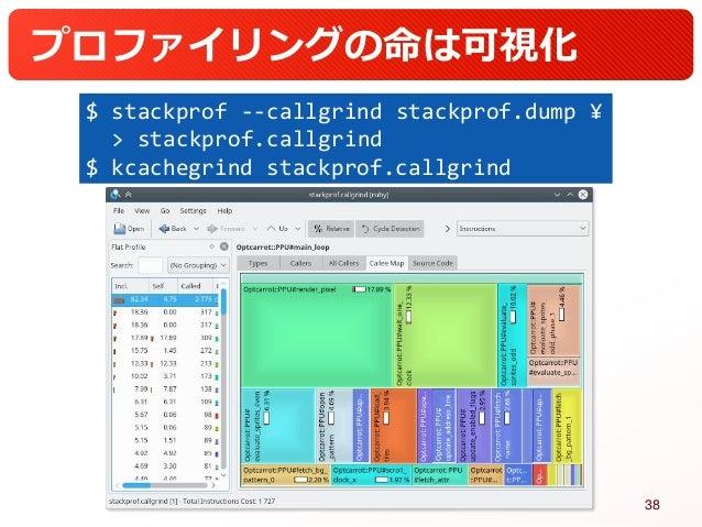プロファイリングの命は可視化 38 $ stackprof --callgrind stackprof.dump ¥ > stackprof.callgrind $ kcachegrind stackprof.callgrind