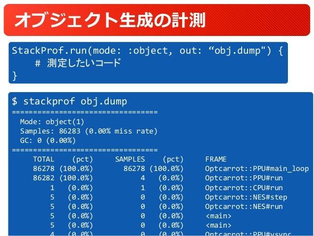 オブジェクト生成の計測 39 $ stackprof obj.dump ================================== Mode: object(1) Samples: 86283 (0.00% miss rate) GC...
