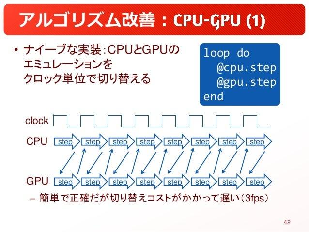 アルゴリズム改善: • ナイーブな実装:CPUとGPUの エミュレーションを クロック単位で切り替える – 簡単で正確だが切り替えコストがかかって遅い(3fps) CPU step step step step step step step s...