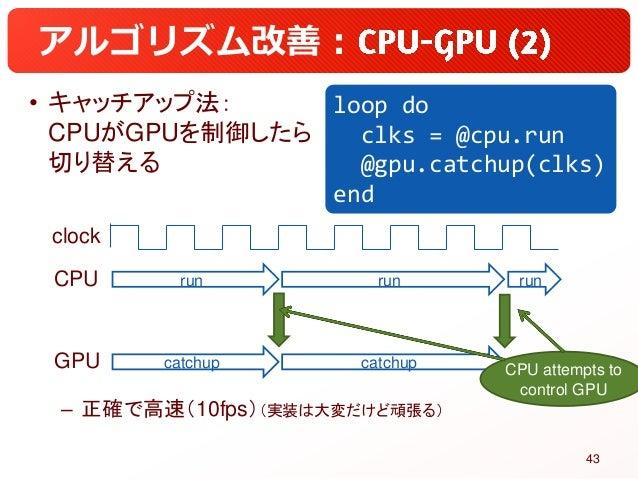 アルゴリズム改善: • キャッチアップ法: CPUがGPUを制御したら 切り替える – 正確で高速(10fps)(実装は大変だけど頑張る) CPU run catchup run catchup run clock GPU CPU attemp...