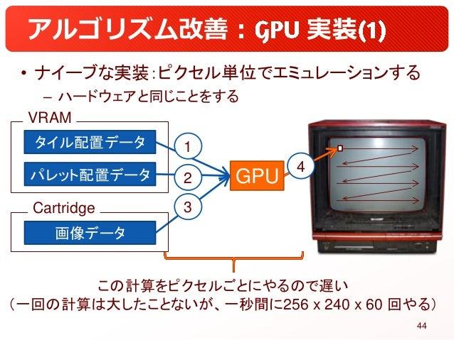 アルゴリズム改善: 実装 • ナイーブな実装:ピクセル単位でエミュレーションする – ハードウェアと同じことをする 画像データ タイル配置データ パレット配置データ VRAM GPU2 1 3 4 この計算をピクセルごとにやるので遅い (一回の...