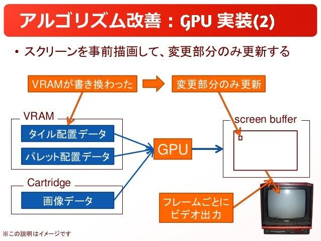 アルゴリズム改善: 実装 • スクリーンを事前描画して、変更部分のみ更新する タイル配置データ パレット配置データ VRAM GPU screen buffer VRAMが書き換わった 変更部分のみ更新 フレームごとに ビデオ出力 ※この説明は...