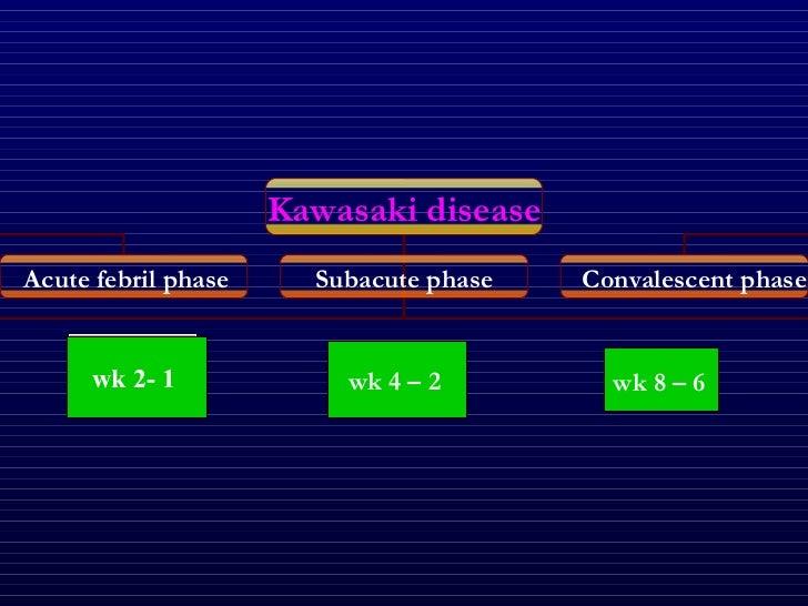 Kawasaki Disease Most Common Age