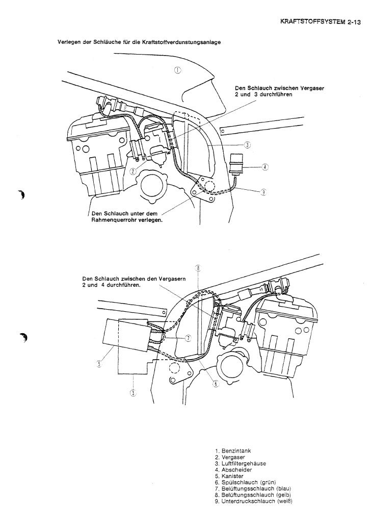 Kawasaki Er 5 Vergaser Einstellen