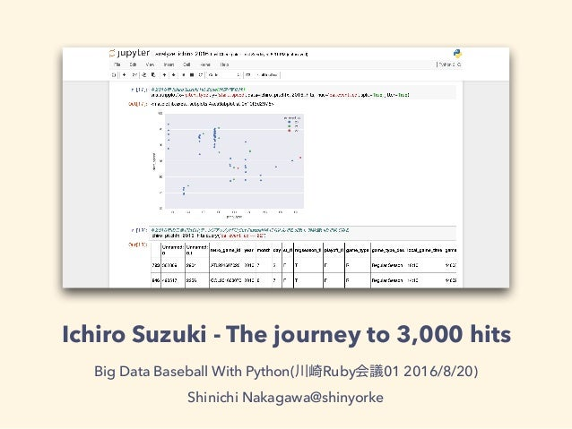 Ichiro Suzuki - The journey to 3,000 hits Big Data Baseball With Python( Ruby 01 2016/8/20) Shinichi Nakagawa@shinyorke