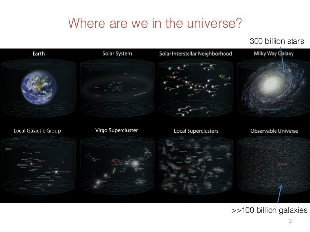 Seeing the Beginning: The Cosmic Microwave Background and What it Can Tell Us About Our Universe Slide 3