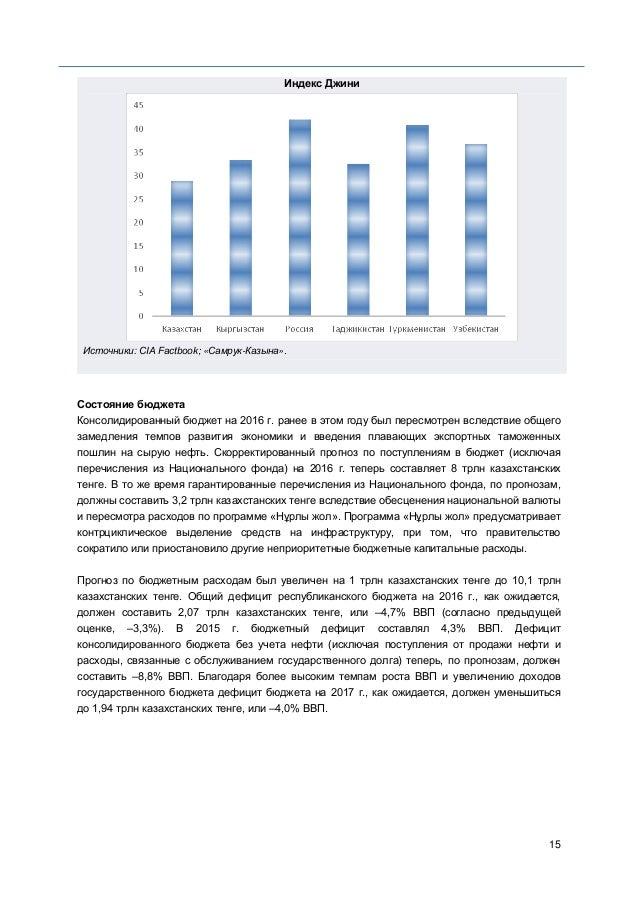 15 Индекс Джини Источники: CIA Factbook; «Самрук-Казына». Состояние бюджета Консолидированный бюджет на 2016 г. ранее в эт...