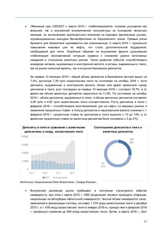 17  Обменный курс USD/KZT с марта 2016 г. стабилизировался, отражая улучшение как внешней, так и внутренней экономической...