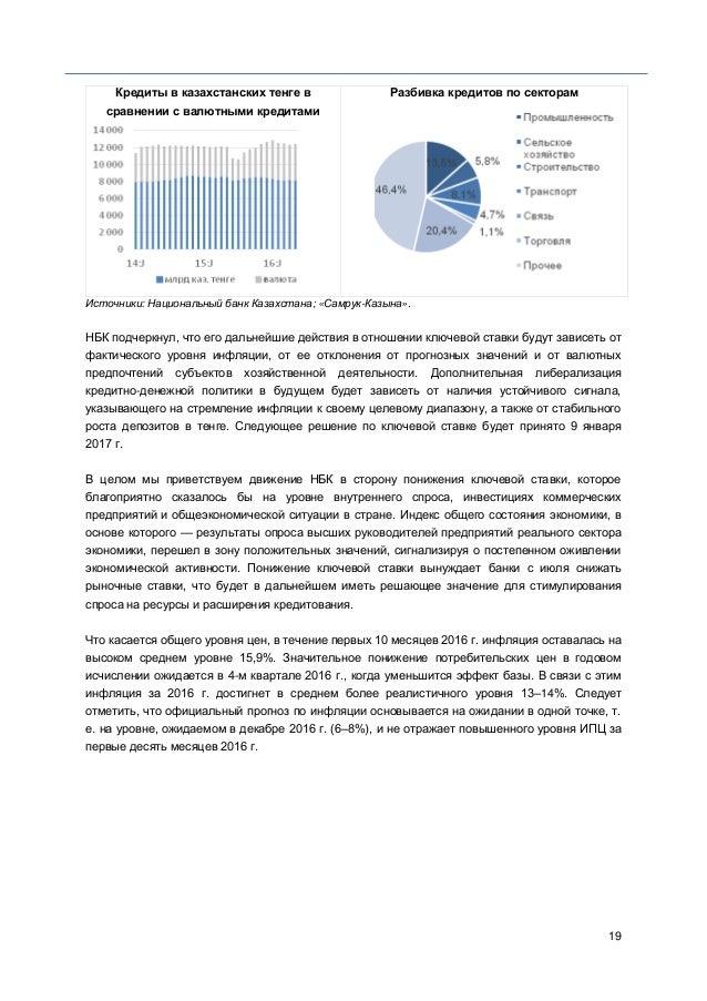 19 Кредиты в казахстанских тенге в сравнении с валютными кредитами Разбивка кредитов по секторам Источники: Национальный б...