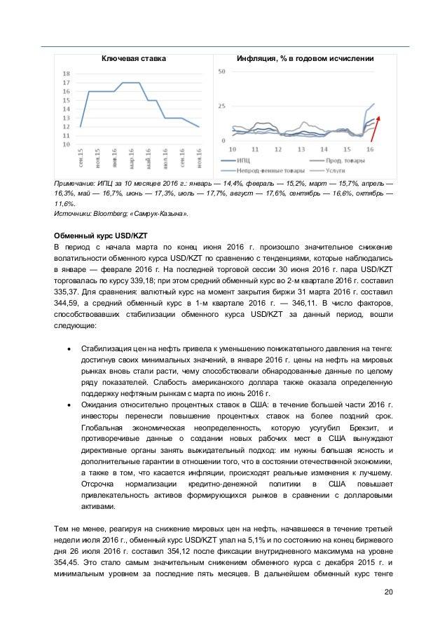 20 Ключевая ставка Инфляция, % в годовом исчислении Примечание: ИПЦ за 10 месяцев 2016 г.: январь — 14,4%, февраль — 15,2%...