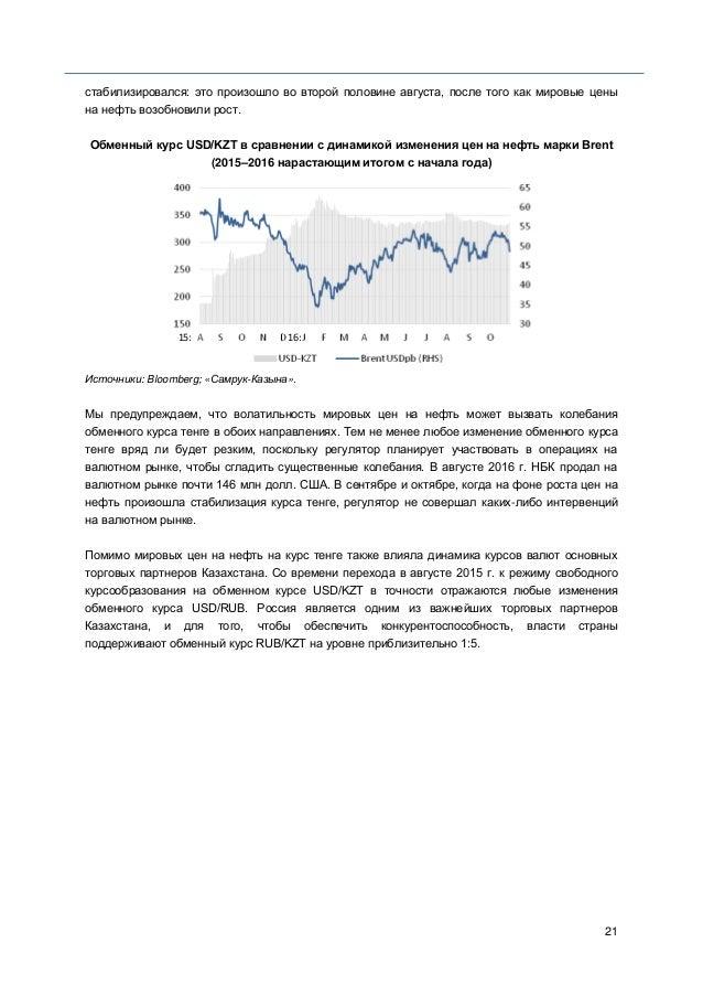 21 стабилизировался: это произошло во второй половине августа, после того как мировые цены на нефть возобновили рост. Обме...