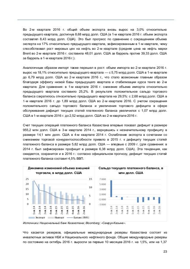 23 Во 2-м квартале 2016 г. общий объем экспорта вновь вырос на 3,0% относительно предыдущего квартала, достигнув 8,68 млрд...