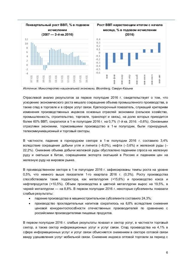 6 Поквартальный рост ВВП, % в годовом исчислении (2007 — 2-й кв.2016) Рост ВВП нарастающим итогом с начала месяца, % в год...