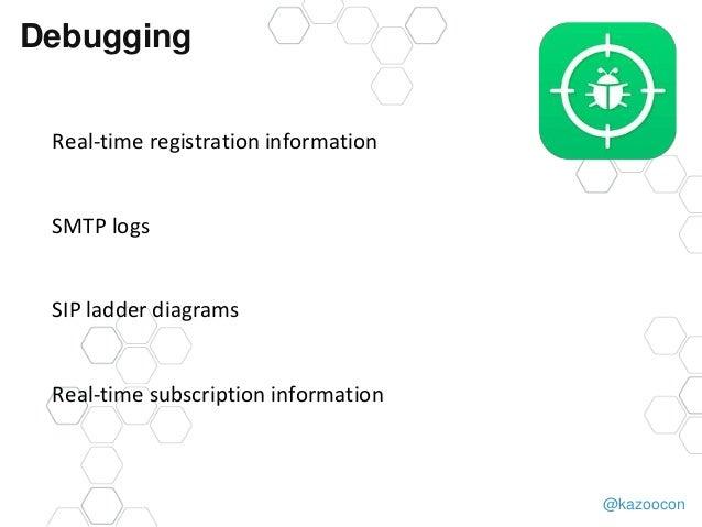 @kazoocon Debugging Real-time registration information SMTP logs SIP ladder diagrams Real-time subscription information