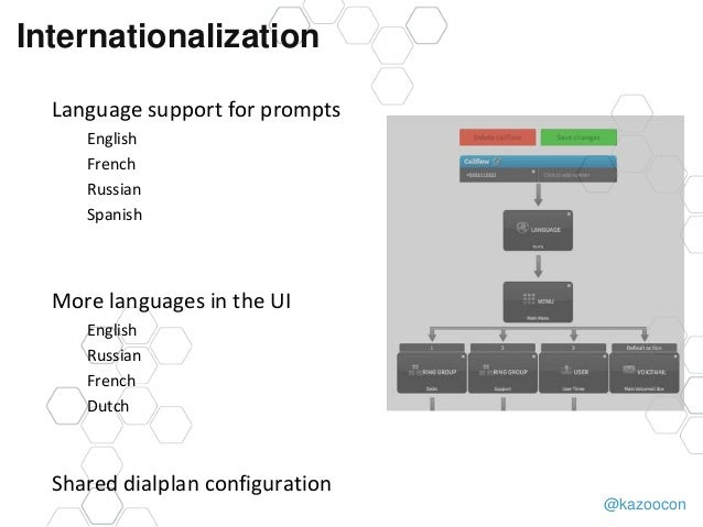 @kazoocon Internationalization Language support for prompts English French Russian Spanish More languages in the UI Englis...