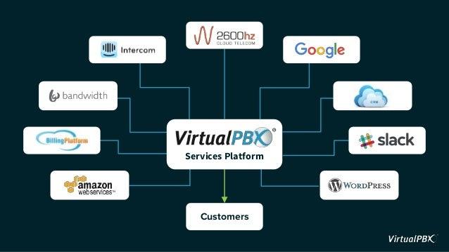 Customers Services Platform