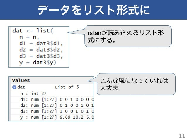 データをリスト形式に 11 rstanが読み込めるリスト形 式にする。 こんな⾵風になっていれば ⼤大丈夫