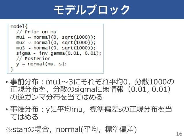 モデルブロック • 事前分布:mu1〜~3にそれぞれ平均0,分散1000の 正規分布を,分散のsigmaに無情報(0.01, 0.01) の逆ガンマ分布を当てはめる • 事後分布:yに平均mu,標準偏差sの正規分布を当 てはめる ※sta...