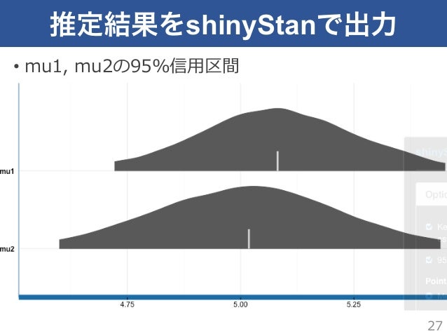 推定結果をshinyStanで出力 • mu1, mu2の95%信⽤用区間 27