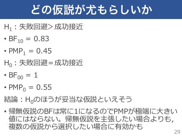 どの仮説が尤もらしいか H1:失敗回避>成功接近 • BF10 = 0.83  • PMP1 = 0.45 H0:失敗回避=成功接近 • BF00 = 1  • PMP0 = 0.55 結論論:H0のほうが妥当な仮説...
