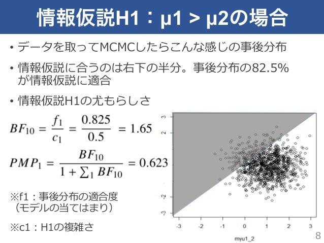 情報仮説H1:µ1 > µ2の場合 • データを取ってMCMCしたらこんな感じの事後分布 • 情報仮説に合うのは右下の半分。事後分布の82.5% が情報仮説に適合 • 情報仮説H1の尤もらしさ ※f1:事後分布の適合度度 (モデルの当ては...