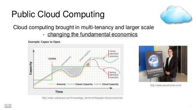 OpenStack: Changing the Face of Service Delivery Slide 3