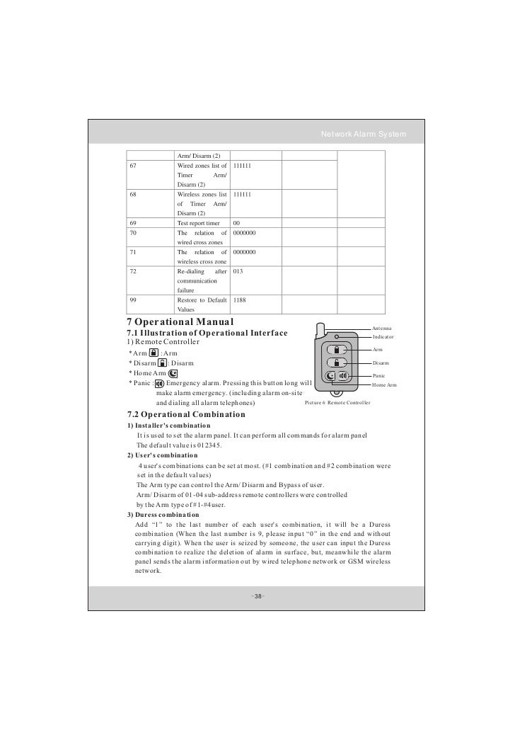 Kb a1188 industrial GSM &PSTN alarm installation guide