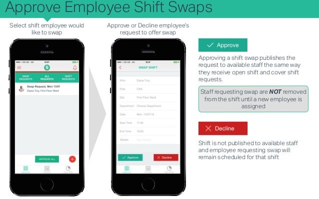 KB - SWIFT SHIFT for Managers - How do I approve a shift