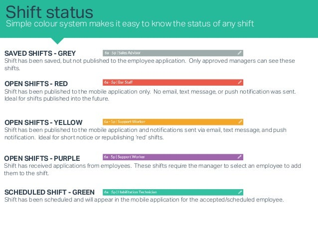 knowledge base swift shift shift status