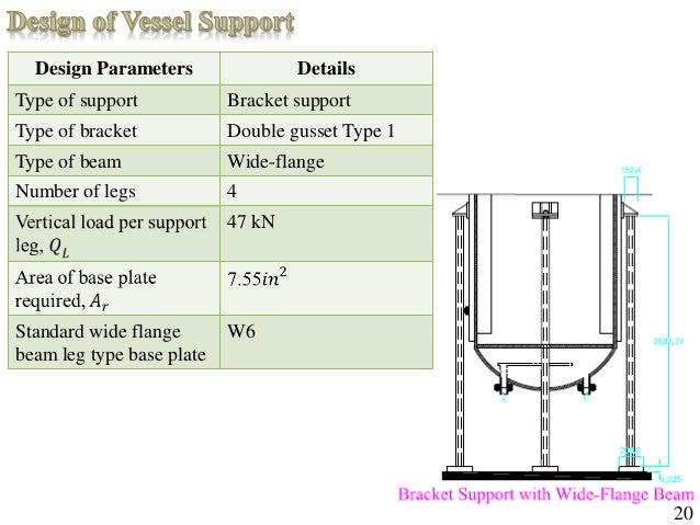 Saddle support design calculation excel fydp sem 2 for Cold room design calculations xls
