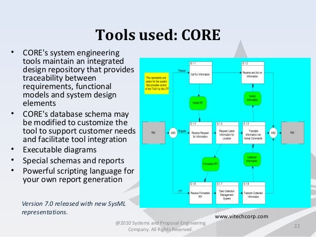 Tools used: CORE • CORE's system engineering tools maintain an integrated design repository that provides traceability bet...