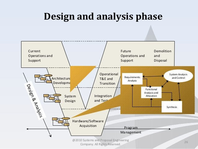 Design and analysis phase 26 Architecture Development System Design Hardware/Software Acquisition Integration and Test Ope...