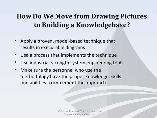 How Do We Move from Drawing Pictures to Building a Knowledgebase? • Apply a proven, model-based technique that results in ...