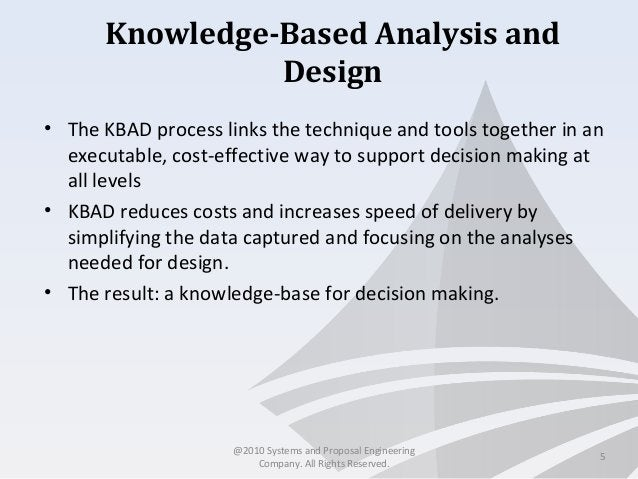 Knowledge-Based Analysis and Design 5 @2010 Systems and Proposal Engineering Company. All Rights Reserved. • The KBAD proc...
