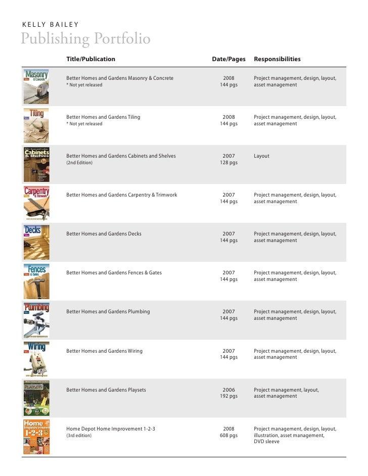 K E L LY B A I L E Y  Publishing Portfolio                Title/Publication                               Date/Pages   Res...