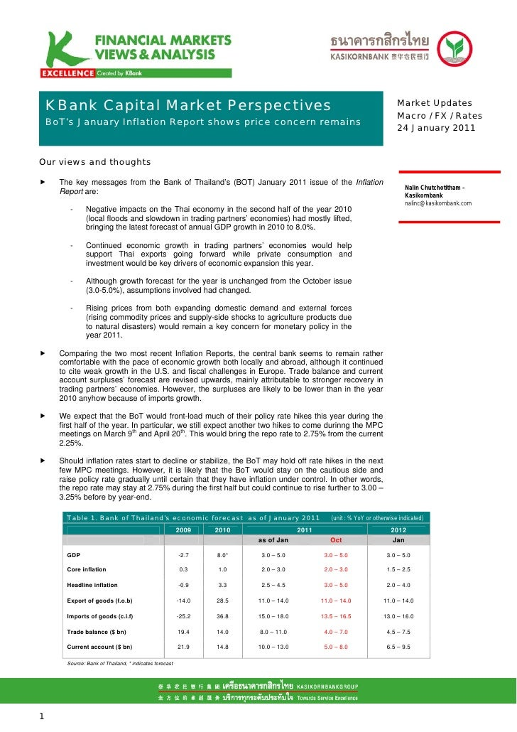 KBank Capital Market Perspectives                                                                                     Mark...