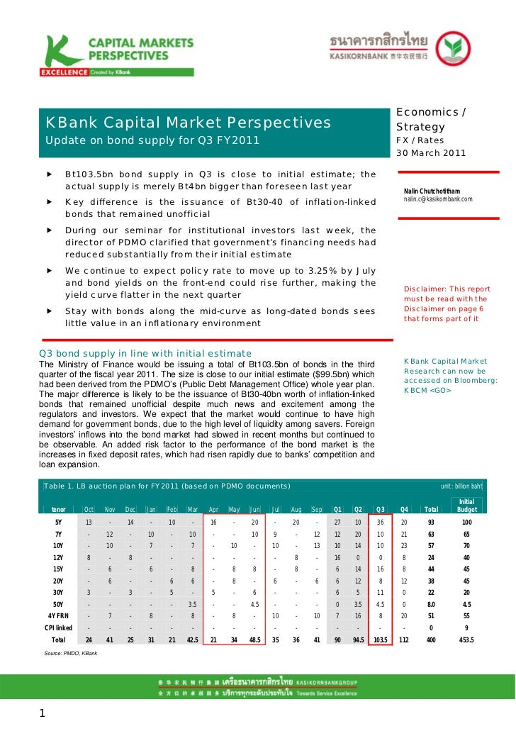 Economics /.Mean S Capital Market Perspectives KBank                                                                      ...