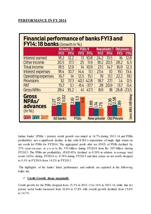research on banking sector