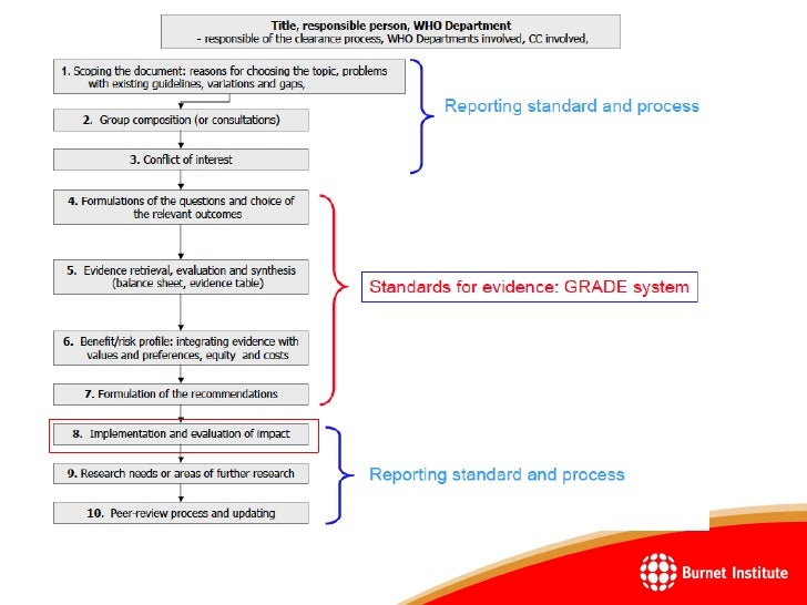 evidence for a study guidelines