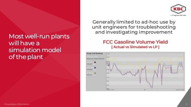 KBC Proven Application of Digital Twin Slide 3