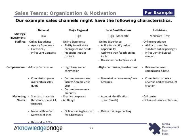 KB Seminars Growing Online Revenue Advertising Sales And Classifie
