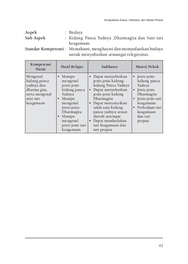 Kbk Sd D Pendidikan Agama Hindu