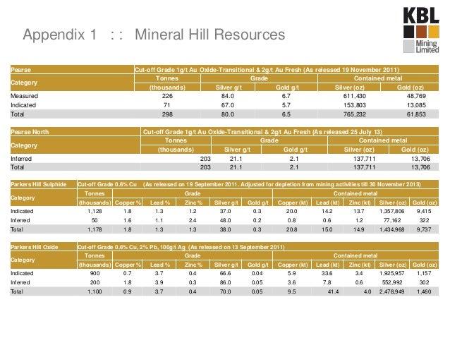 KBL Mining Corporate Presentation - June 2015