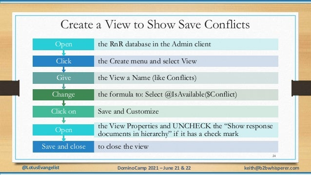 @LotusEvangelist keith@b2bwhisperer.com DominoCamp 2021 – June 21 & 22 Create a View to Show Save Conflicts 24 Save and cl...