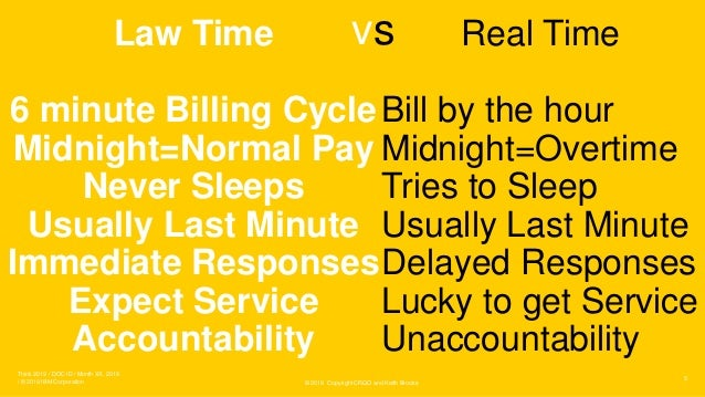 Why This Global Law Firm Does Not Miss Deadlines Slide 3