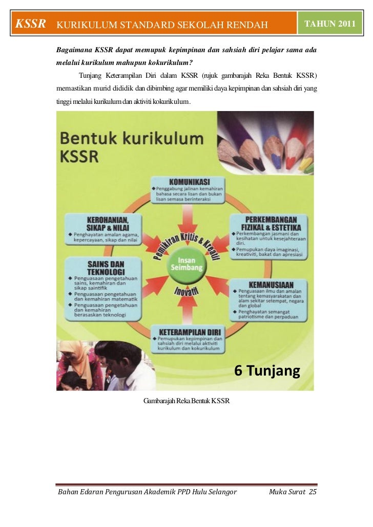kbsr and kssr Based on the four (for year 1 and 2) or five (for year 3 to 6) modules for kssr english language, teachers are expected to teach these modules separately and individually, and in sequence this differs greatly from kbsr where all the four language skills of listening, speaking, reading and writing are not.