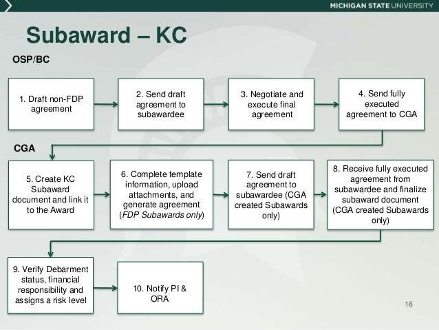 Subaward set up in kc notify pi ora 16 platinumwayz